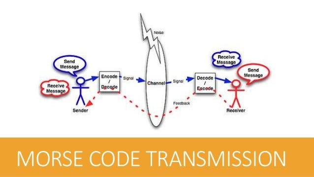 Morse code can be transmitted(sent) through a number of ways Electrical Telegraph Wire Light Sound The transmission has ma...