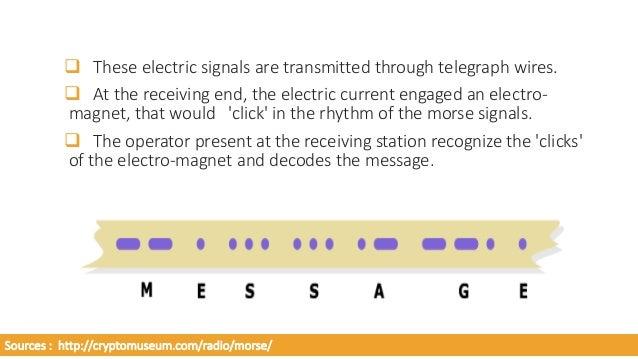 MESSAGE TRANSMISSION THROUGH LIGHT OR SOUND Via Light  procedure same as transmitting signal normally.  long flash – das...