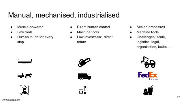 www.scling.com ● Scaled processes ● Machine tools ● Challenges: scale, logistics, legal, organisation, faults, ... Manual,...