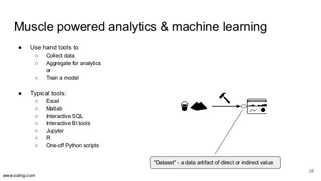 www.scling.com Muscle powered analytics & machine learning ● Use hand tools to ○ Collect data ○ Aggregate for analytics or...