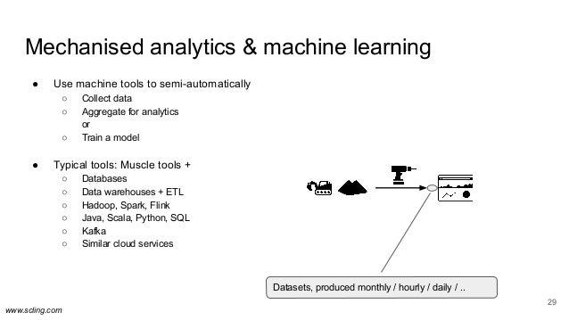 www.scling.com Mechanised analytics & machine learning ● Use machine tools to semi-automatically ○ Collect data ○ Aggregat...