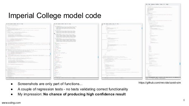 www.scling.com Imperial College model code ● ● Screenshots are only part of functions... ● A couple of regression tests - ...