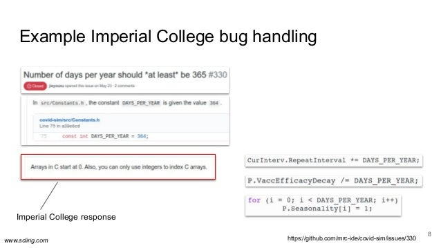 www.scling.com Example Imperial College bug handling 8 https://github.com/mrc-ide/covid-sim/issues/330 Imperial College re...