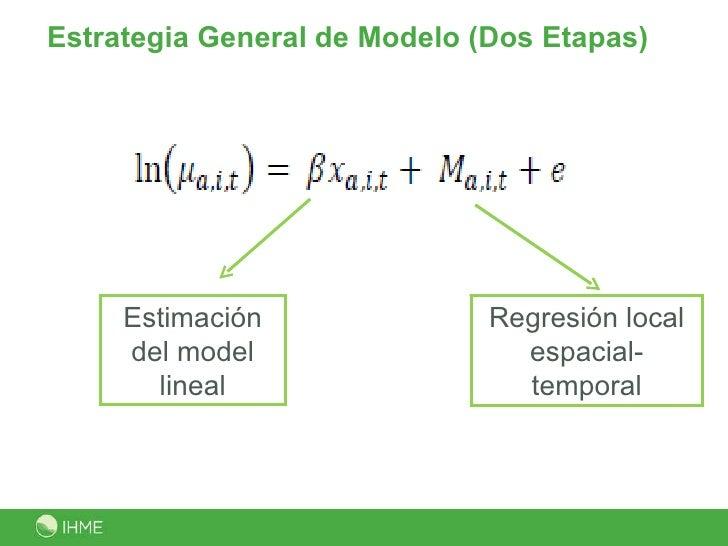 Estrategia General de Modelo (Dos Etapas) Estimación del model lineal Regresión local espacial-temporal
