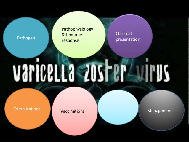 Pathophysiology                & Immune          Classical Pathogen                         presentation                re...