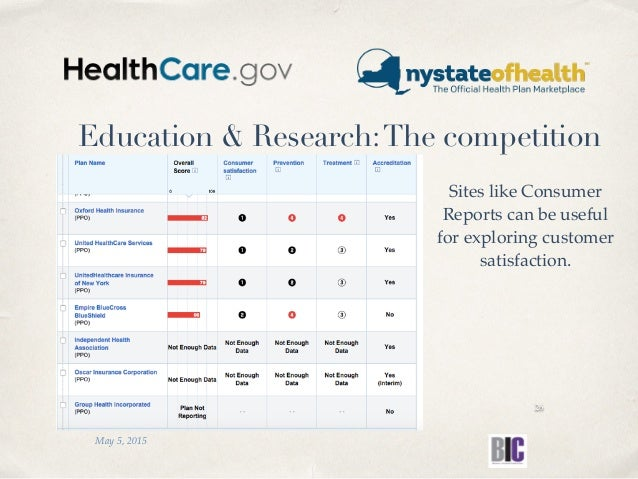 May 5, 2015 Education & Research:The competition 26 Sites like Consumer Reports can be useful for exploring customer satis...