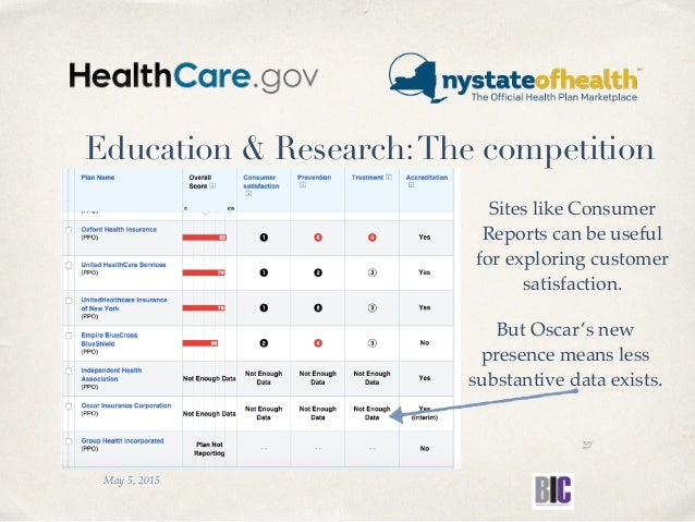 May 5, 2015 Education & Research:The competition 27 Sites like Consumer Reports can be useful for exploring customer satis...