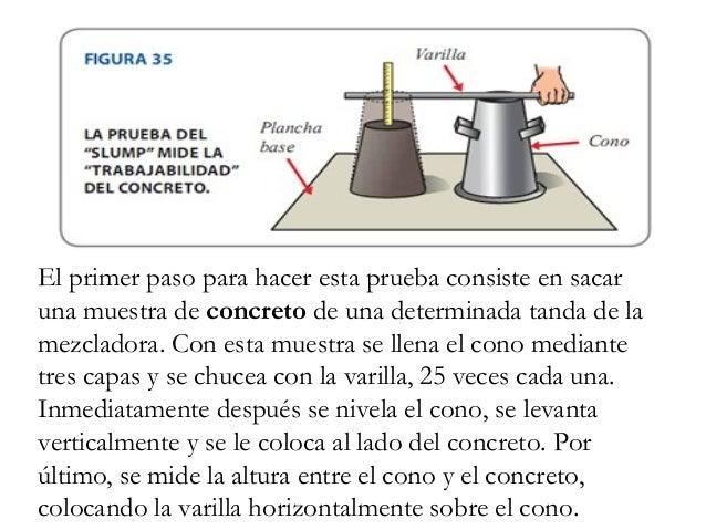 Mortero y concreto - Como sacar la humedad de la pared ...