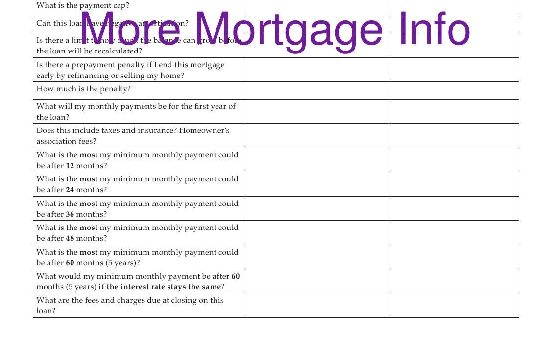 worksheet Mortgage Shopping Worksheet mortgage pay options brochure 10