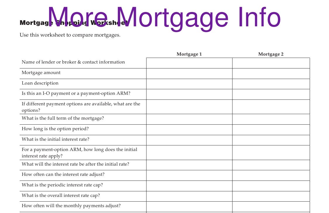 Mortgage Pay Options Brochure – Mortgage Shopping Worksheet