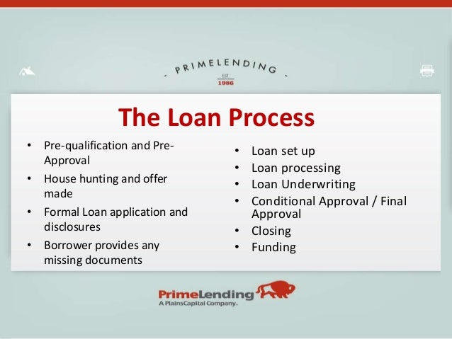 mortgage 101 everything you need from contract to close - Contract Loan Processing