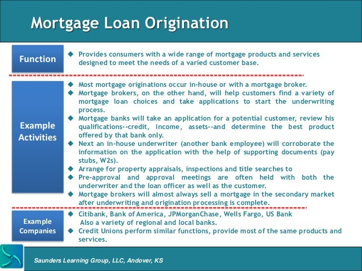 Mortgage Loan Underwriter Qualifications