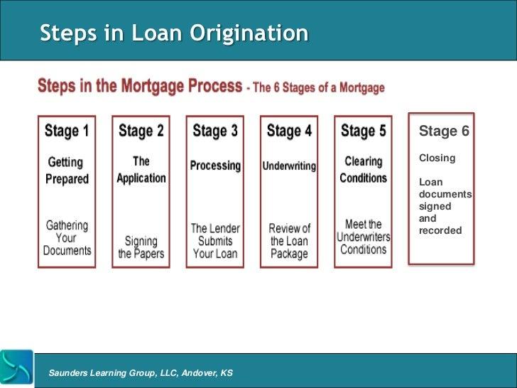 mortgage loan office