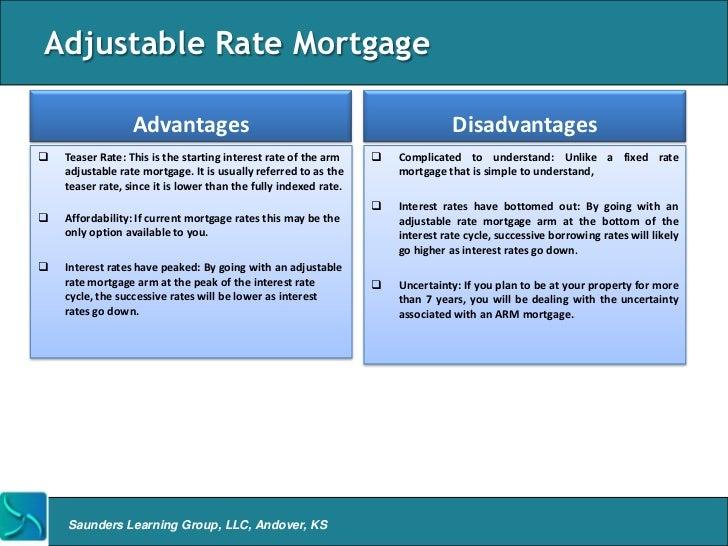 Adjustable Rate Basics