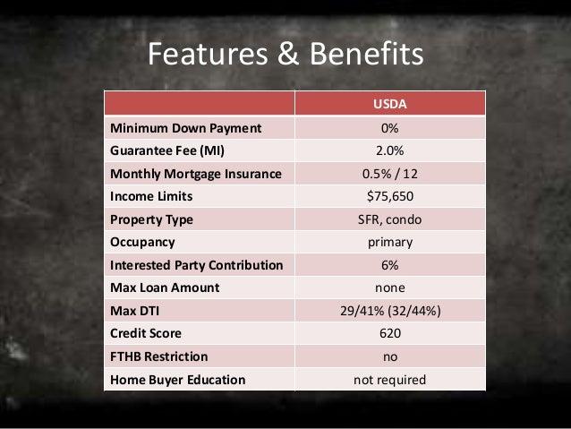 Back to Basics: Mortgage Lending 101