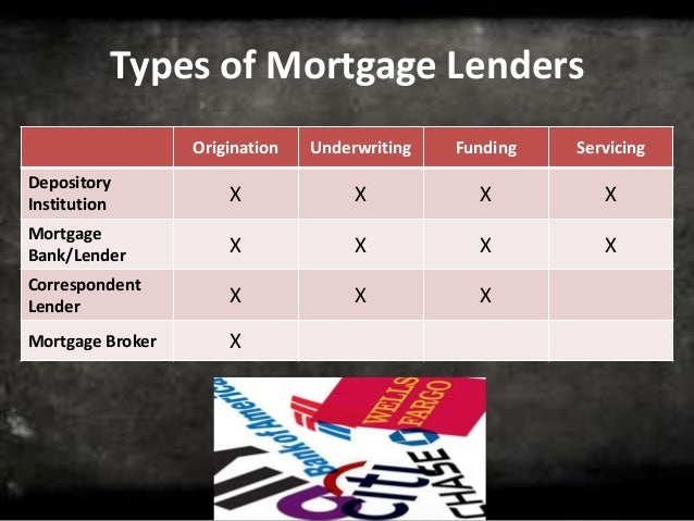 Back to Basics: Mortgage Lending 101