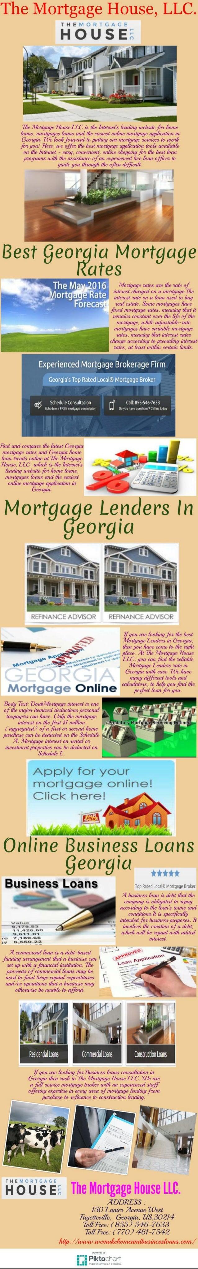 Mortgage Lenders In Georgia Online
