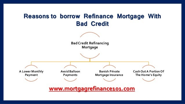 Loans For Bad Credit With Monthly Payments >> How To Refinance Your Mortgage With Poor Credit Online