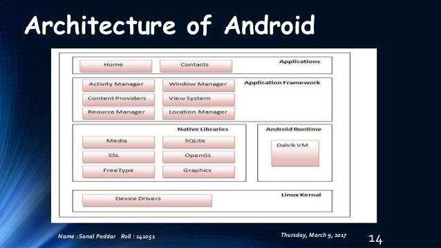 mobile operating system memory management Mobile operating systems lesson 02 mobile operating system © oxford university press 2007  mobile os • provides memory management.