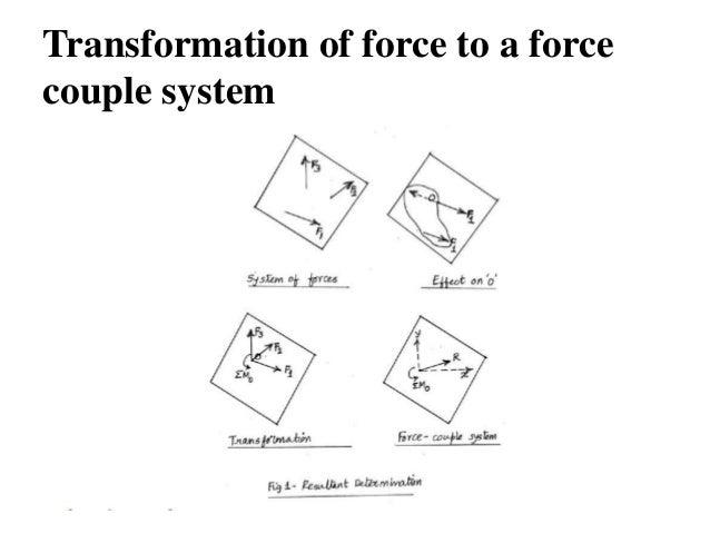 COPLANNER & NON-CONCURRENT FORCES