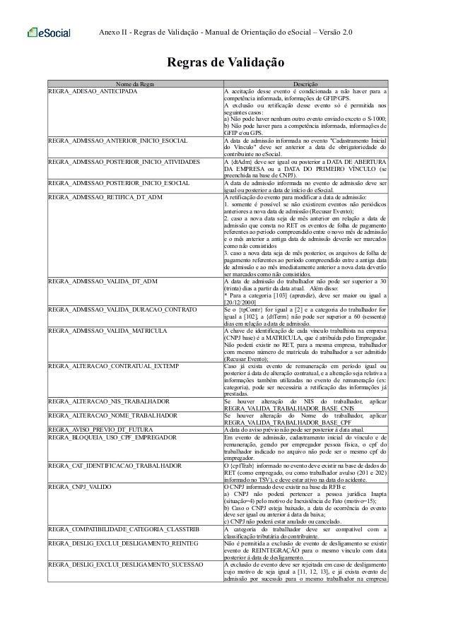 Anexo II - Regras de Validação - Manual de Orientação do eSocial – Versão 2.0 Regras de Validação Nome da Regra Descrição ...