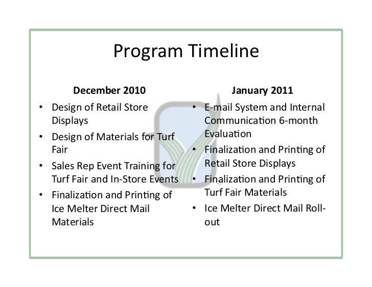 ProgramTimeline       December2010                       January2011• DesignofRetailStore          • E‐mailS...