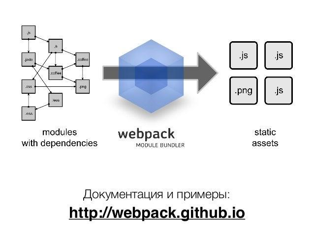 Вопросы? webpack: 7 бед - один ответ Денис Измайлов http://www.facebook.com/denis.izmaylov http://www.github.com/DenisIzma...