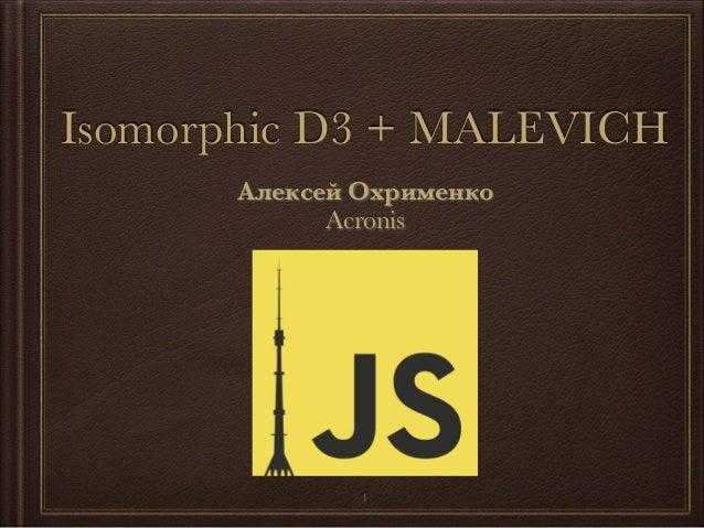 Алексей Охрименко Acronis Isomorphic D3 + MALEVICH 1