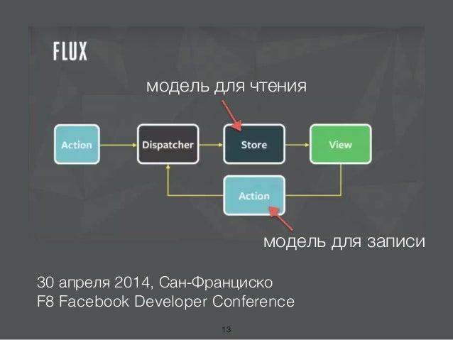 30 апреля 2014, Сан-Франциско F8 Facebook Developer Conference модель для чтения модель для записи 13