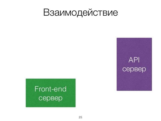 Взаимодействие API сервер Front-end сервер 25