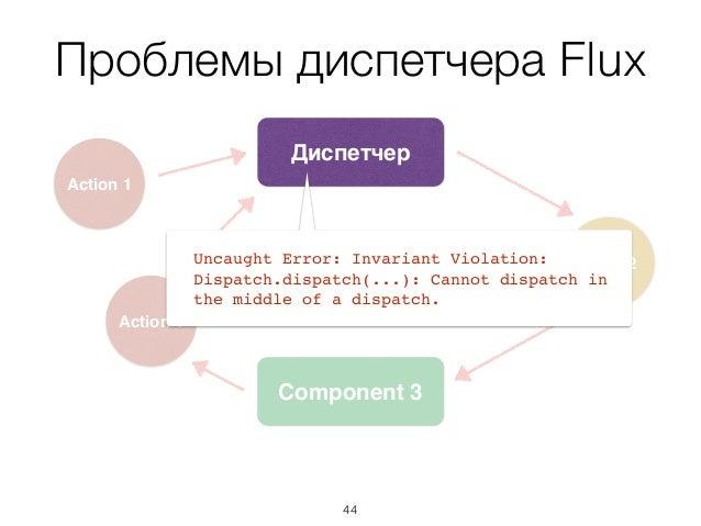 Проблемы диспетчера Flux Store 2 Диспетчер Action 1 Component 3 Action 1 Uncaught Error: Invariant Violation: Dispatch.dis...