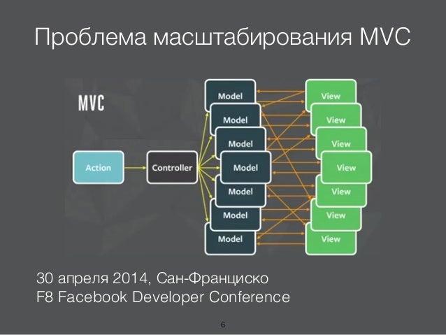 Проблема масштабирования MVC 30 апреля 2014, Сан-Франциско F8 Facebook Developer Conference 6