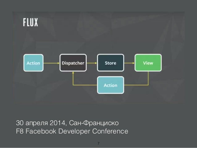 30 апреля 2014, Сан-Франциско F8 Facebook Developer Conference 7