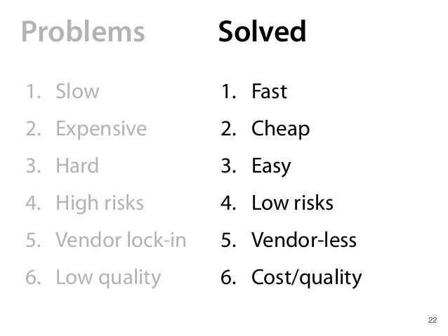22 Problems 1. Slow 2. Expensive 3. Hard 4. High risks 5. Vendor lock-in 6. Low quality 1. Fast 2. Cheap 3. Easy 4. Low ri...