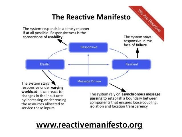 www.reactivemanifesto.org