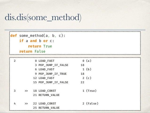 Wrap code. Все опкоды. ✤ Просто вызываем функцию, переданную из Loader'a self.mark(codeobj_id, st)