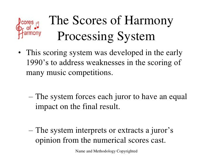 Name and Methodology Copyrighted<br />   The Scores of HarmonyProcessing System<br />This scoring system was developed in ...