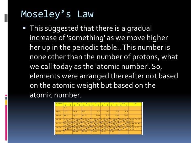 Moseleys Law