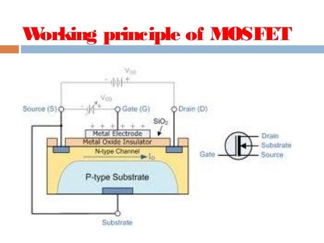 Mosfet Ppt | Advance Wiring Diagrams - 1 16 tsv-lorch-tt de