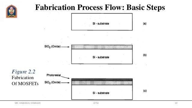 Pmos fabrication steps ppt