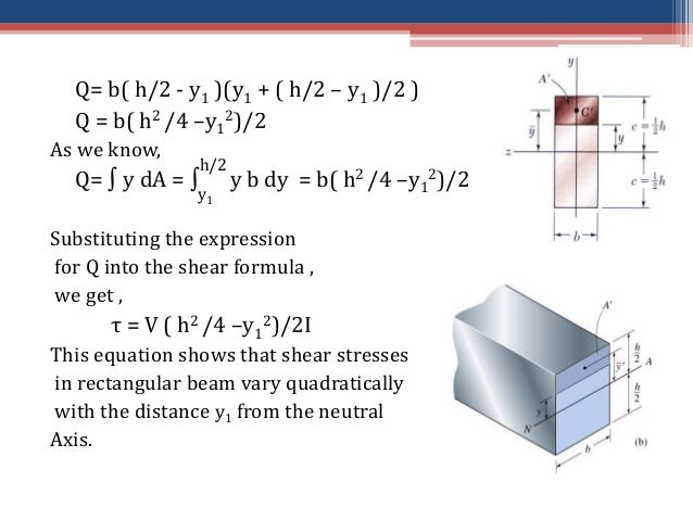 Shear Stress Distribution For Square Cross-section