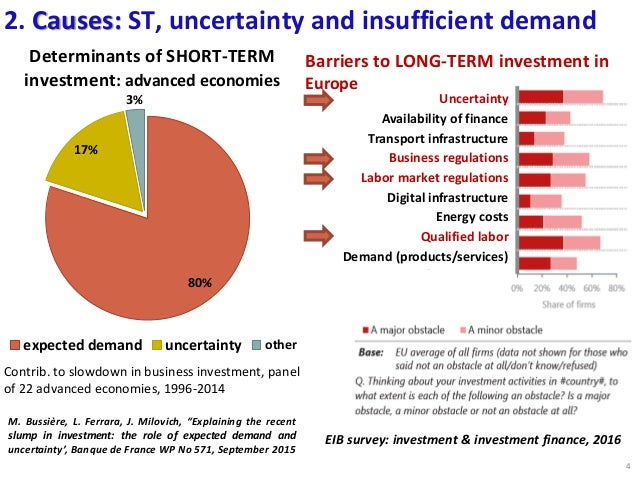 Financing investment in innovation in the euro area and
