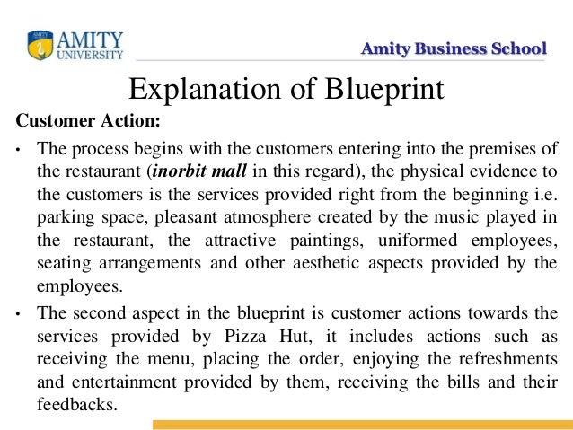 Mos ppt amity business schoolservice blueprint of pizza hut 9 malvernweather Choice Image