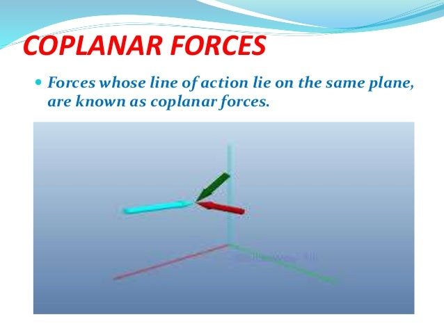 Force Types Amp System Of Forces