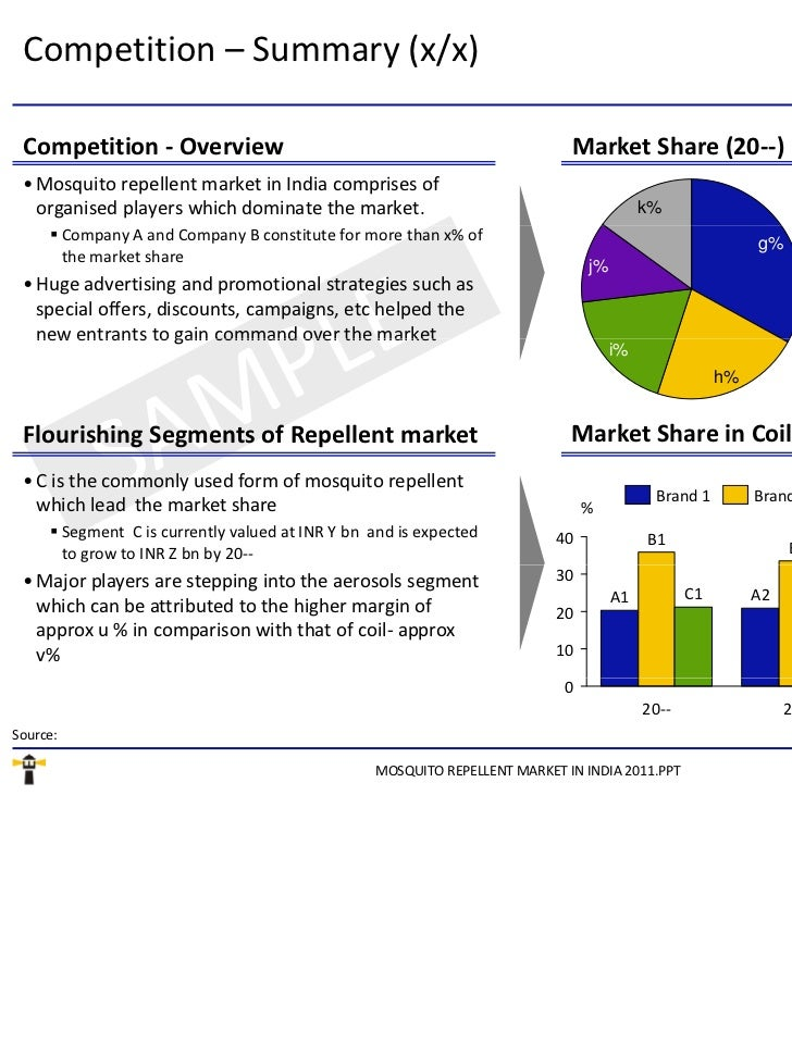 Mosquito Repellent Market To Augment And Reach USD 00 Billion By 2022