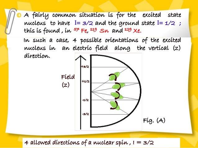 Conceptual foundations of quantum