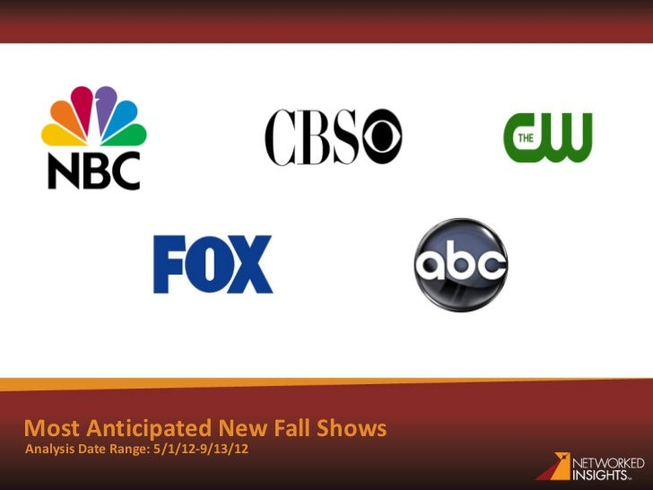 Most Anticipated New Fall ShowsAnalysis Date Range: 5/1/12-9/13/12                                      ©2012 Networked In...