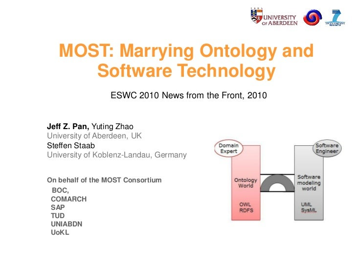 MOST: Marrying Ontology and       Software Technology                  ESWC 2010 News from the Front, 2010   Jeff Z. Pan, ...