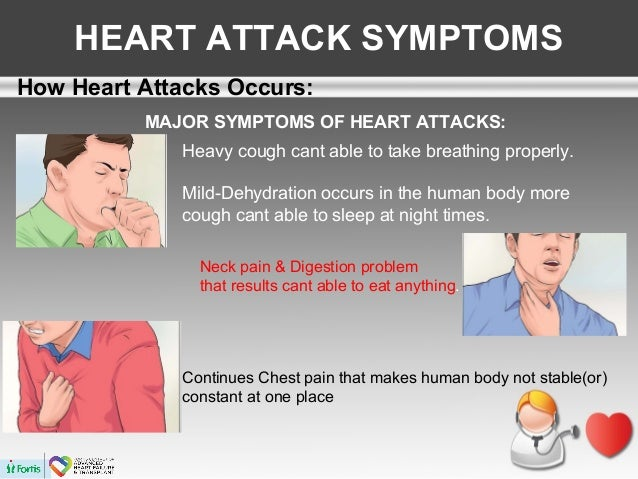 Image result for The Cough Symptoms for heart attack