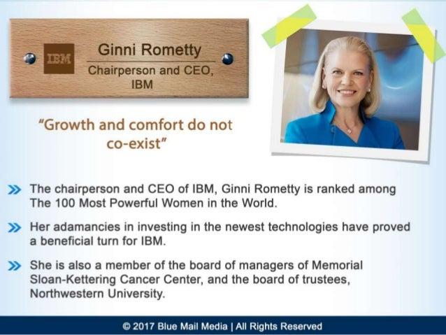 The World's Most Powerful Businesswomen